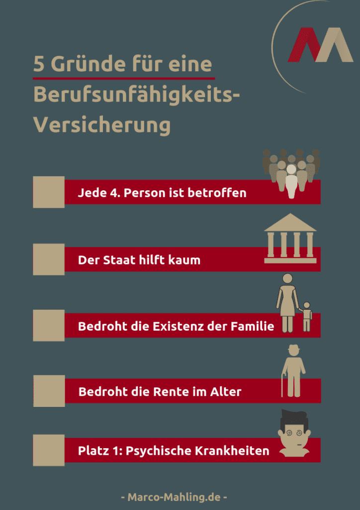 Grafik, welche die 5 Hauptgründe für eine BU zeigt.